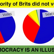 The majority of Brits did not vote for the Tory Party.